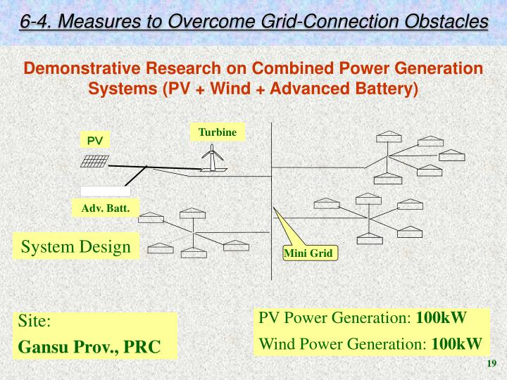 6-4. Measures to Overcome Grid-Connection Obstacles