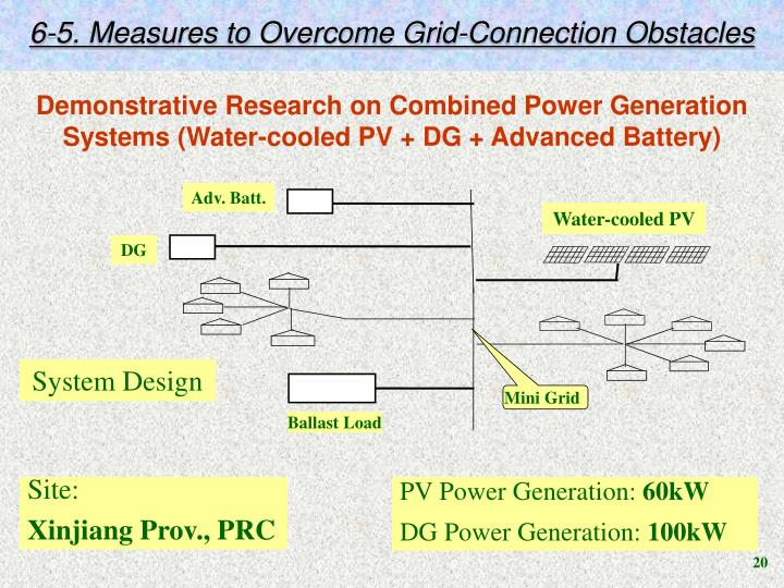 6-5. Measures to Overcome Grid-Connection Obstacles