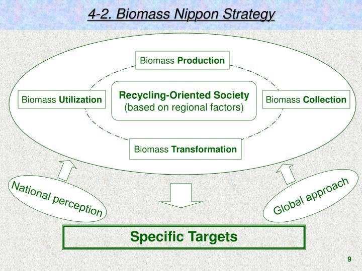 4-2. Biomass Nippon Strategy