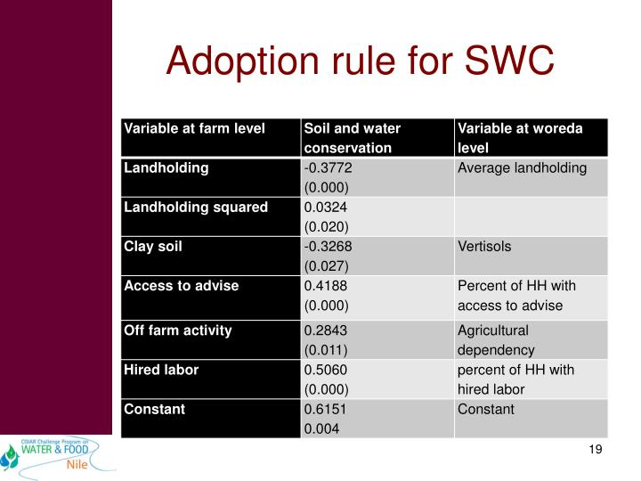 Adoption rule for SWC