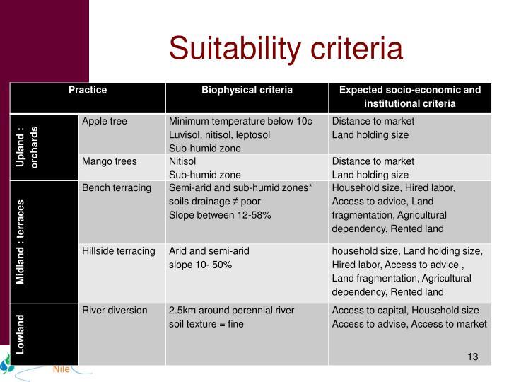 Suitability criteria