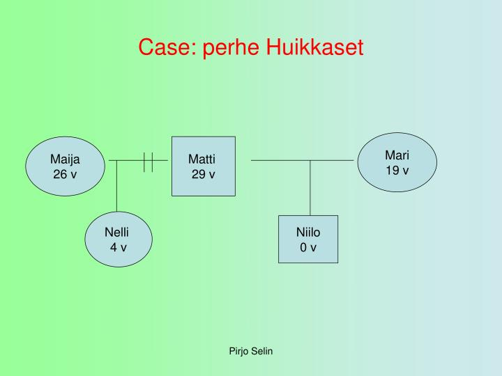 Case: perhe Huikkaset