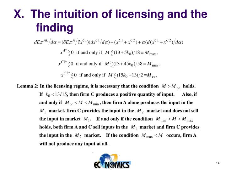 X.  The intuition of licensing and the finding