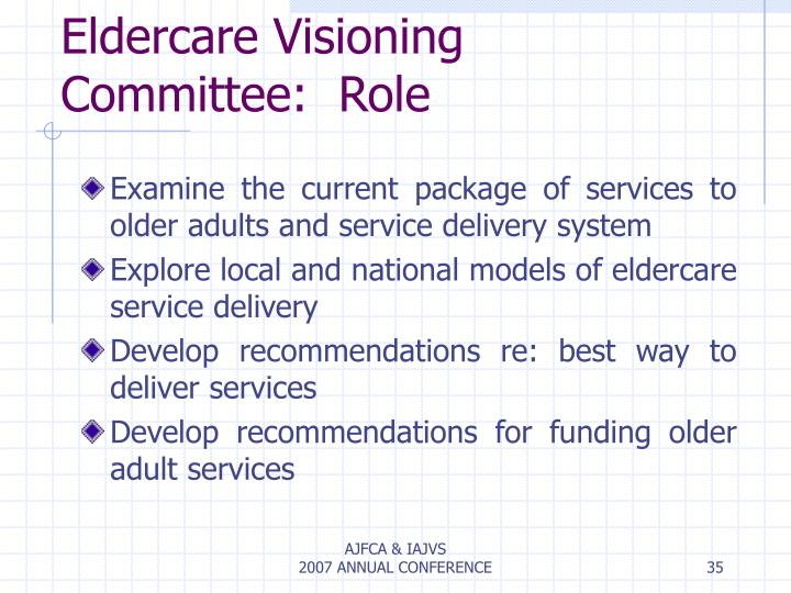 Eldercare Visioning Committee:  Role