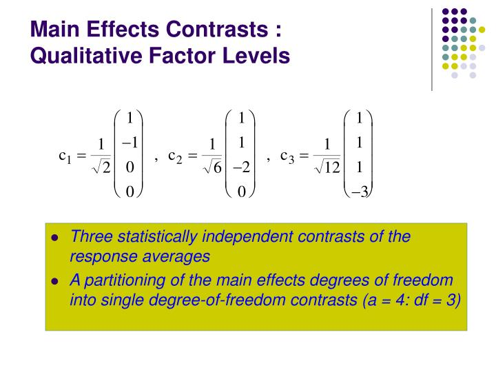 Main Effects Contrasts :