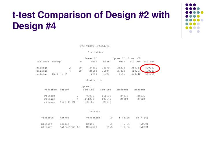 t-test Comparison of Design #2 with Design #4