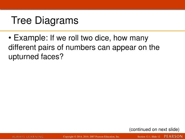 Ppt counting powerpoint presentation id3324035 tree diagrams example if we roll two dice ccuart Gallery