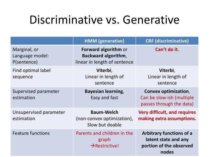 Discriminative vs. Generative