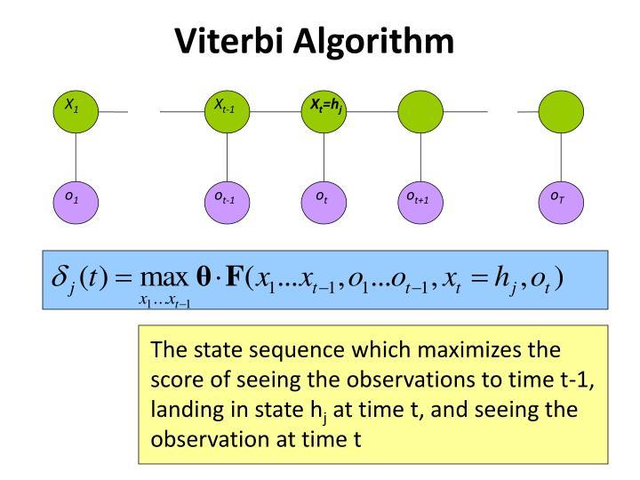 Viterbi Algorithm