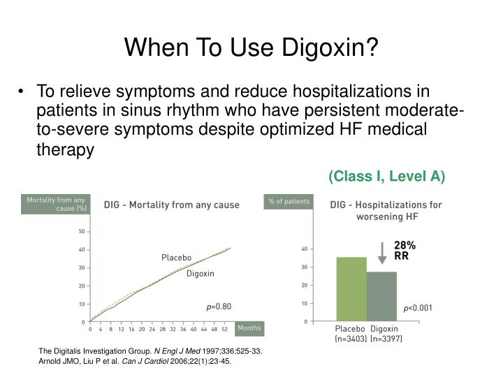 When To Use Digoxin?