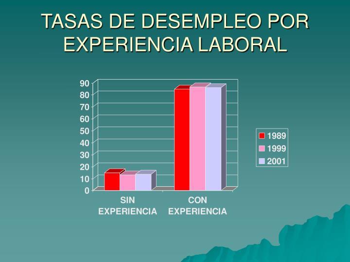 TASAS DE DESEMPLEO POR EXPERIENCIA LABORAL