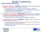 moland the methodology