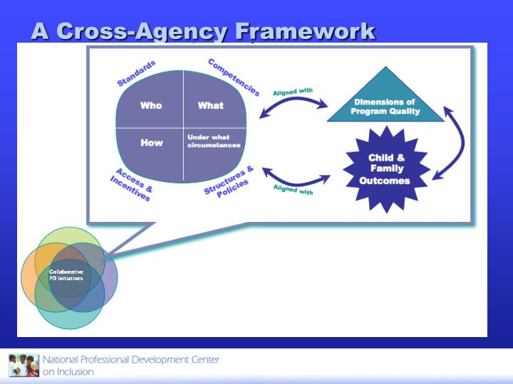 A Cross-Agency Framework