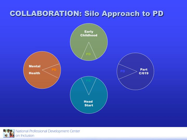 COLLABORATION: Silo Approach to PD