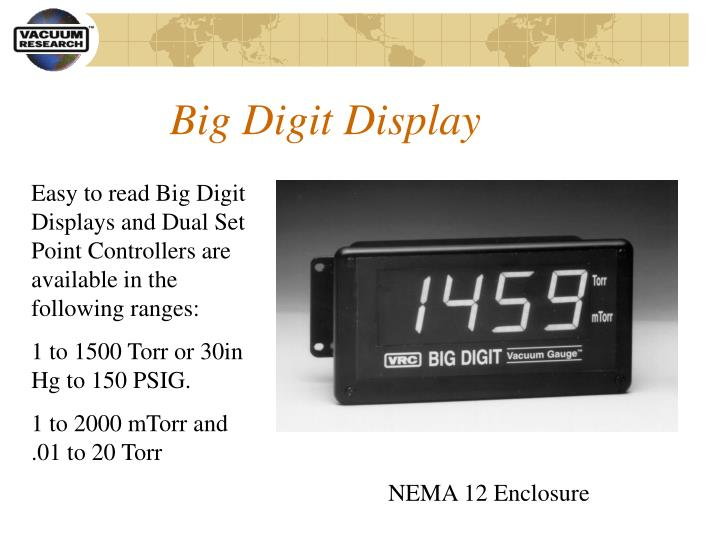 Big Digit Display