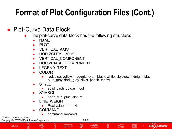 Format of Plot Configuration Files (Cont.)