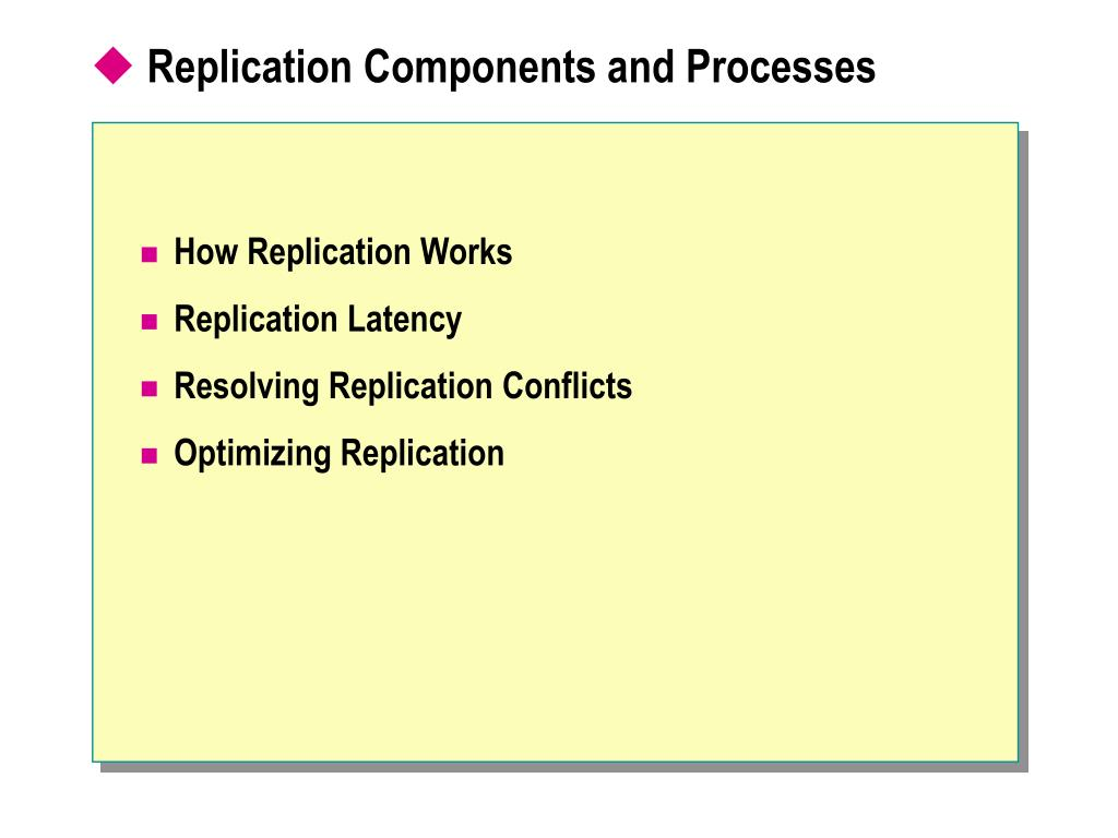 PPT - Module 11: Managing Active Directory Replication PowerPoint