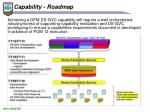 capability roadmap