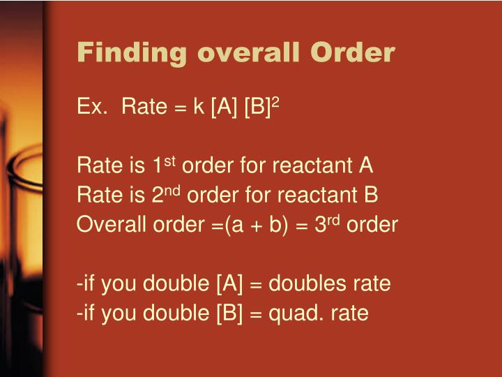 Finding overall Order
