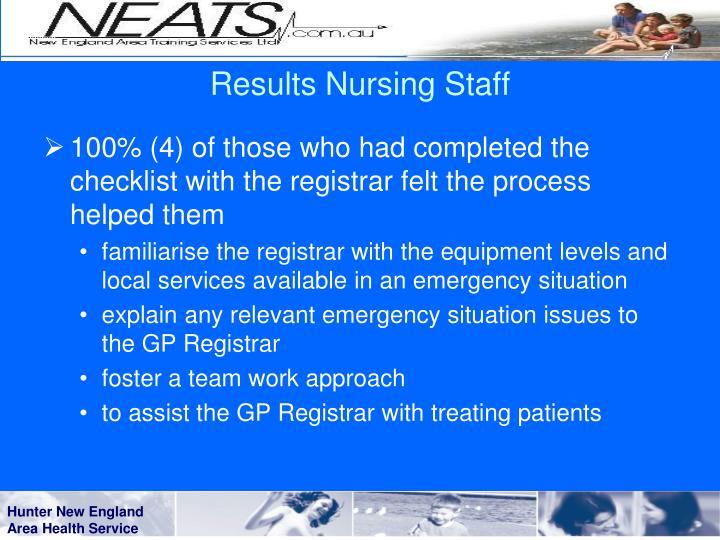 Results Nursing Staff