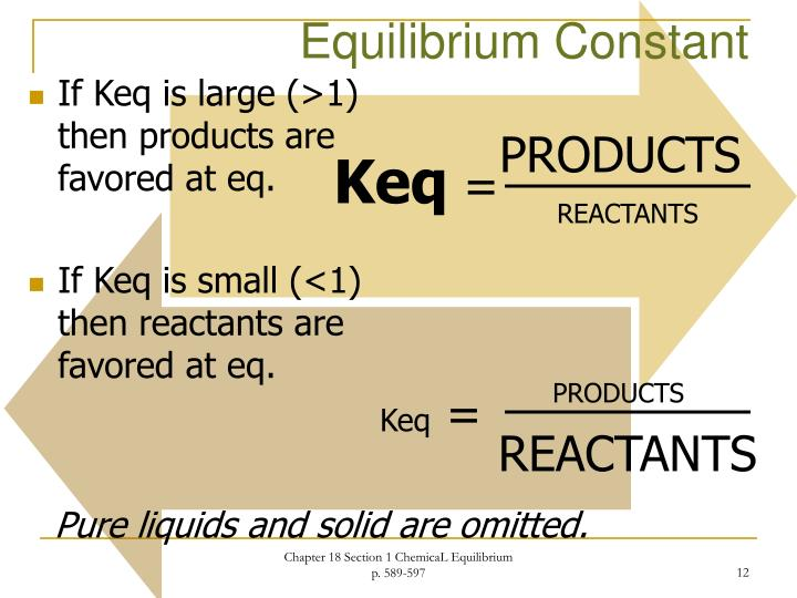 Ppt Chemical Equilibrium Chapter 18 Modern Chemistry Powerpoint. Equilibrium Constant. Worksheet. Ap Chemistry Worksheet Keq Questions At Clickcart.co