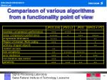 comparison of various algorithms from a functionality point of view