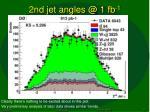 2nd jet angles @ 1 fb 1