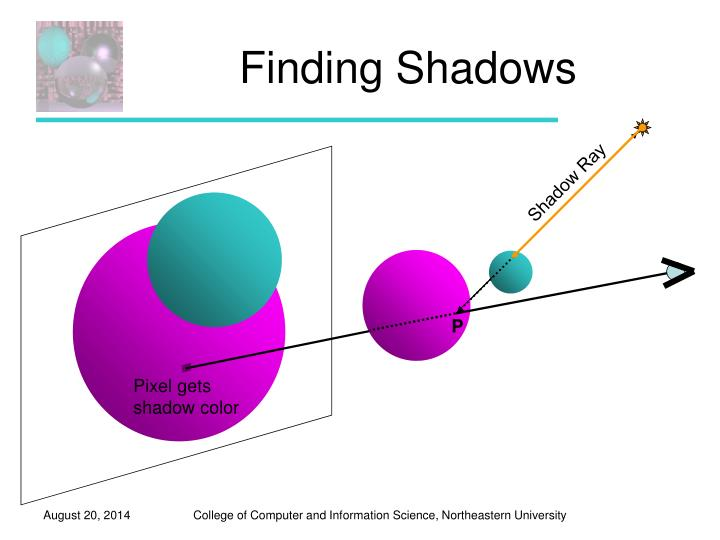 Finding Shadows