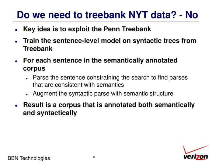 Do we need to treebank NYT data? - No