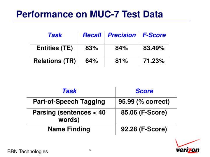 Performance on MUC-7 Test Data