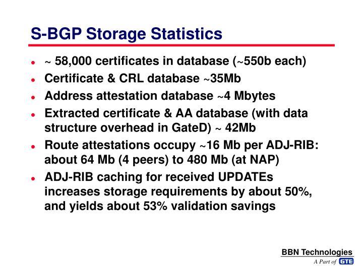 S-BGP Storage Statistics