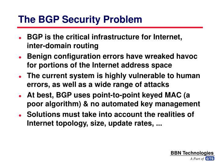 The BGP Security Problem