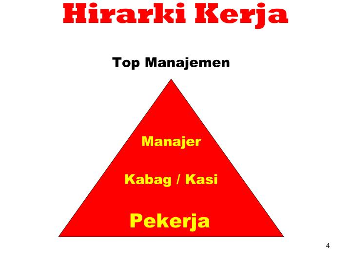 Hirarki