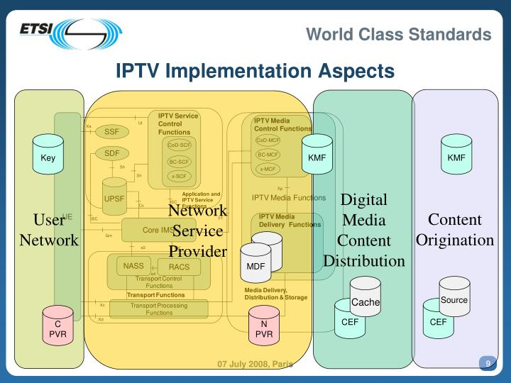 IPTV Implementation Aspects