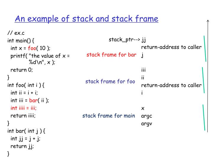 An example of stack and stack frame