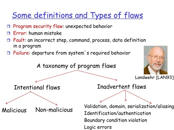 Some definitions and types of flaws