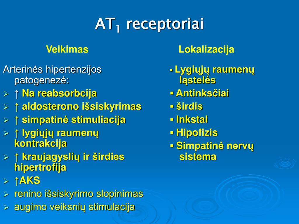 simpatinė-antinksčių hipertenzija