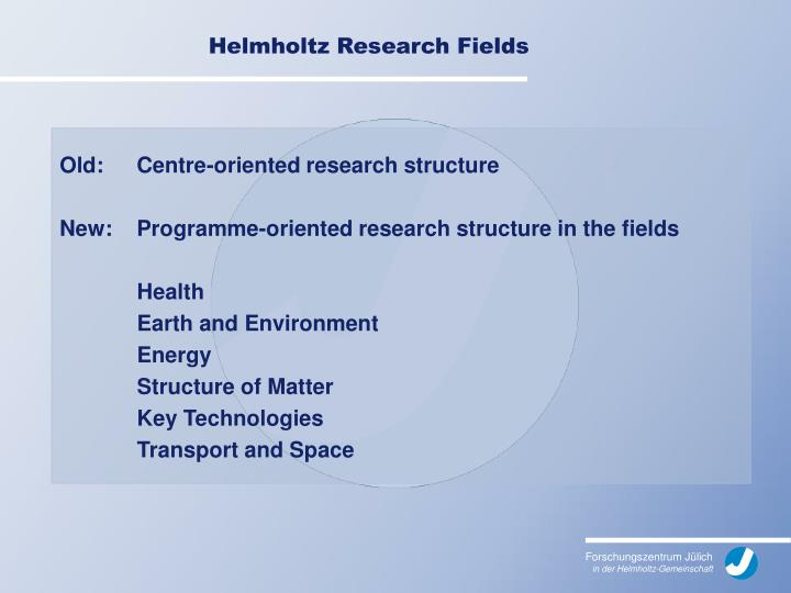 Helmholtz Research Fields