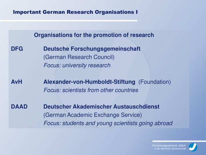 Important German Research Organisations I