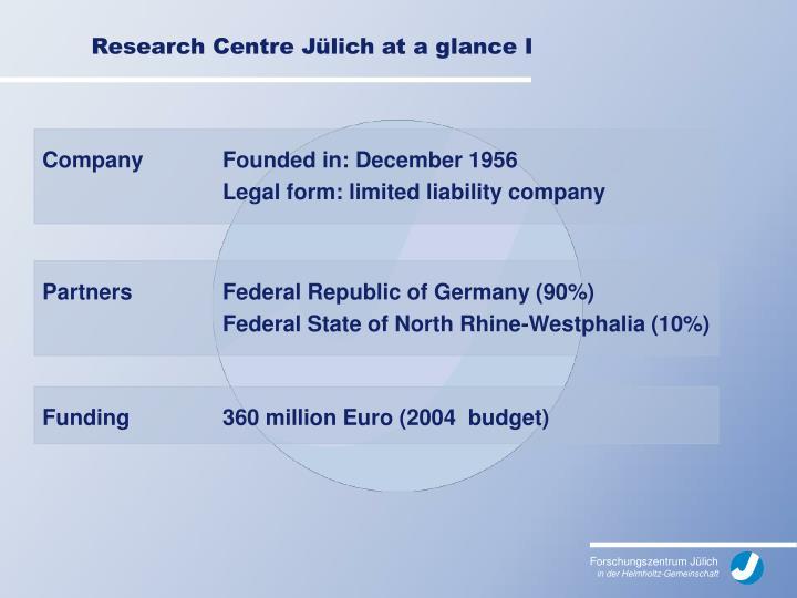 Research Centre Jülich at a glance I