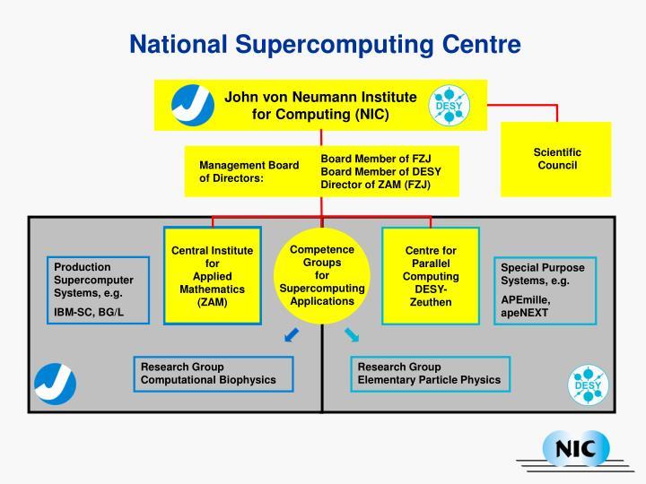 National Supercomputing Centre