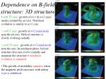 dependence on b field structure 3d structure