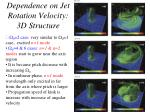 dependence on jet rotation velocity 3d structure