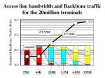 access line bandwidth and backbone traffic for the 20million terminals