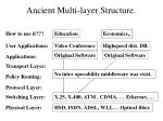 ancient multi layer structure