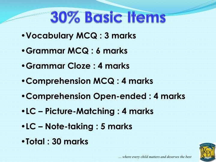 Vocabulary MCQ : 3 marks
