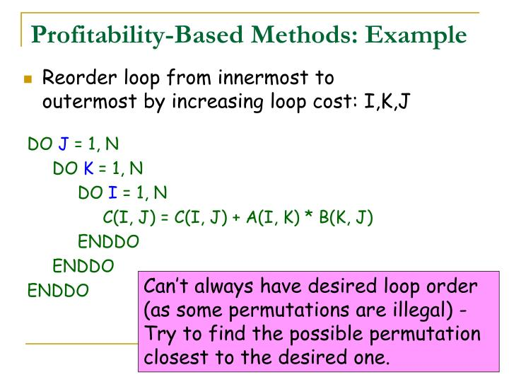 Profitability-Based Methods: Example