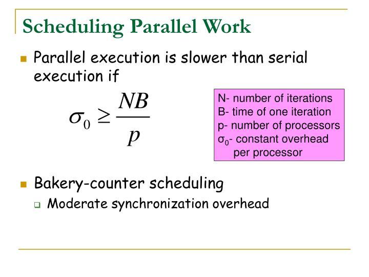 Scheduling Parallel Work