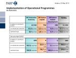 implementation of operational programmes for 30 04 2013