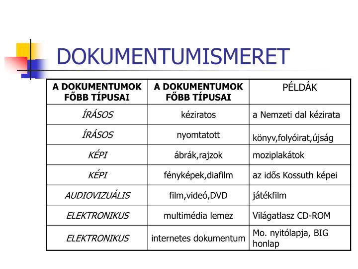 DOKUMENTUMISMERET